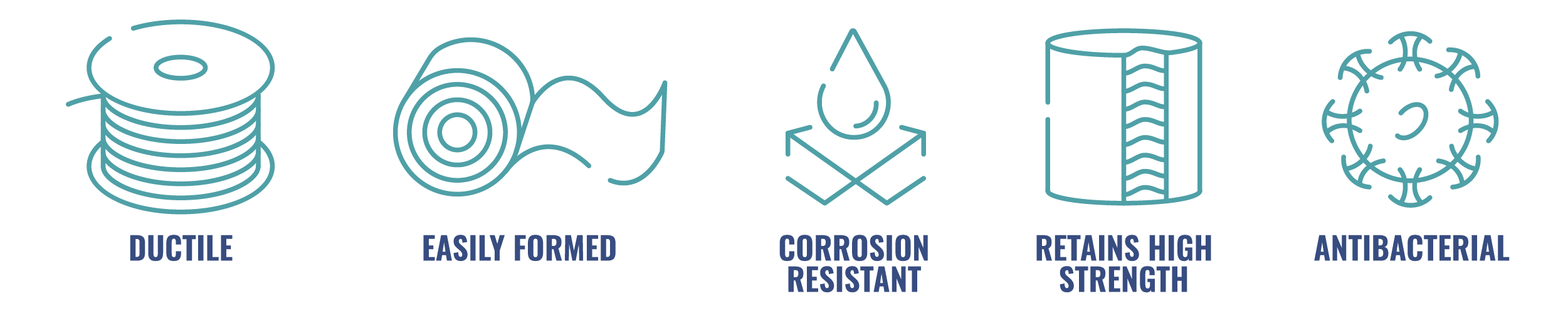 Ductile, Easily Formed, Corrosion Resistant, Retains High Strength, Antibacterial icons