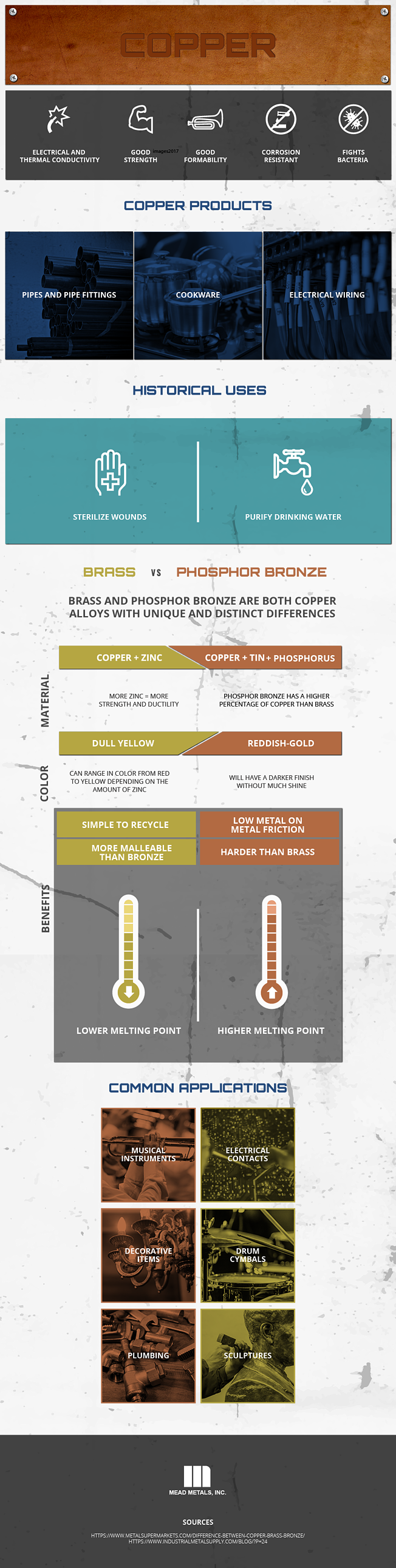 Copper: Brass vs Phosphor Bronze Infographic