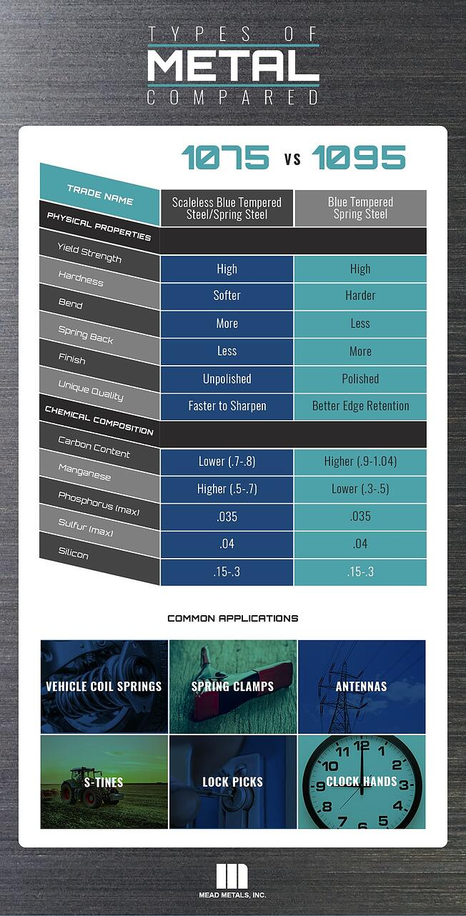 Mead-infographic-Types-of-Metals-Compared.jpg